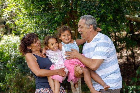Do you identify as Aboriginal and Torres Strait Islander?